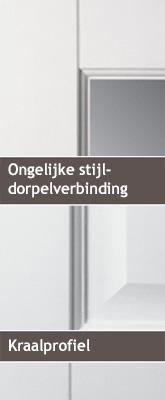 Skantrae SKS 235 Blank facetglas detail 2